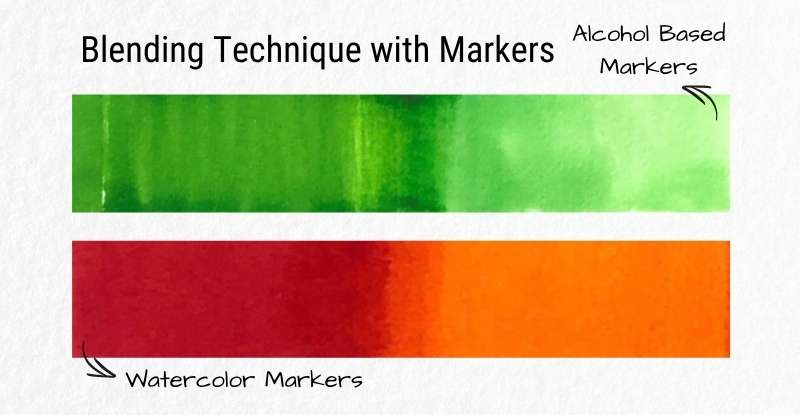 Blending Technique with Markers