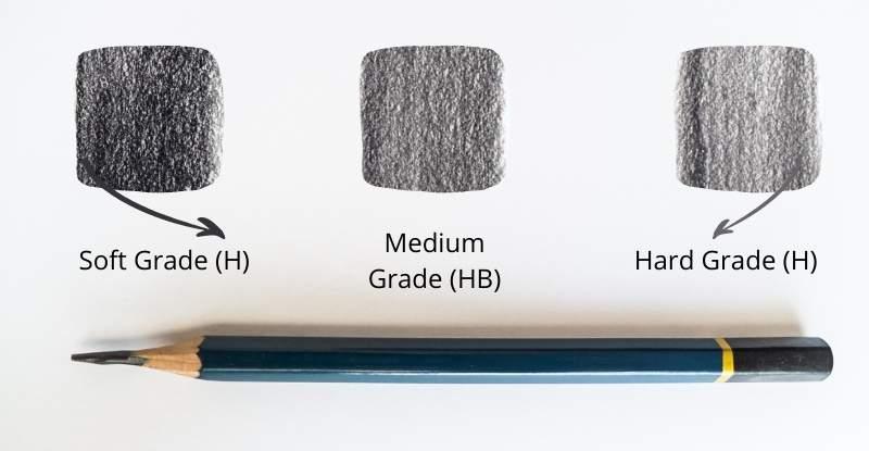 Different Grades of Charcoal Pencil