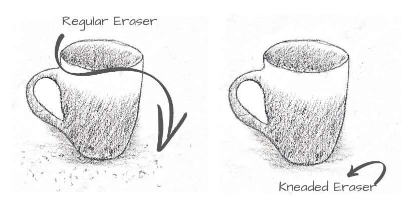 Benefits of Using Kneaded Eraser